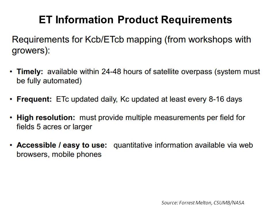 Source: Forrest Melton, CSUMB/NASA ET Information Product Requirements