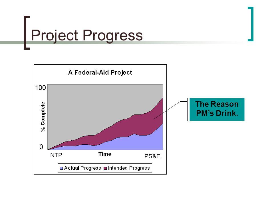 Project Progress The Reason PM's Drink. NTP PS&E 0 100
