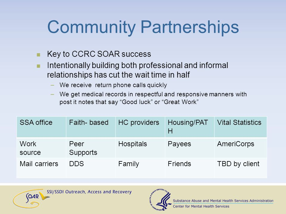 Community Partnerships Key to CCRC SOAR success Intentionally building both professional and informal relationships has cut the wait time in half –We receive return phone calls quickly –We get medical records in respectful and responsive manners with post it notes that say Good luck or Great Work SSA officeFaith- basedHC providersHousing/PAT H Vital Statistics Work source Peer Supports HospitalsPayeesAmeriCorps Mail carriersDDSFamilyFriendsTBD by client