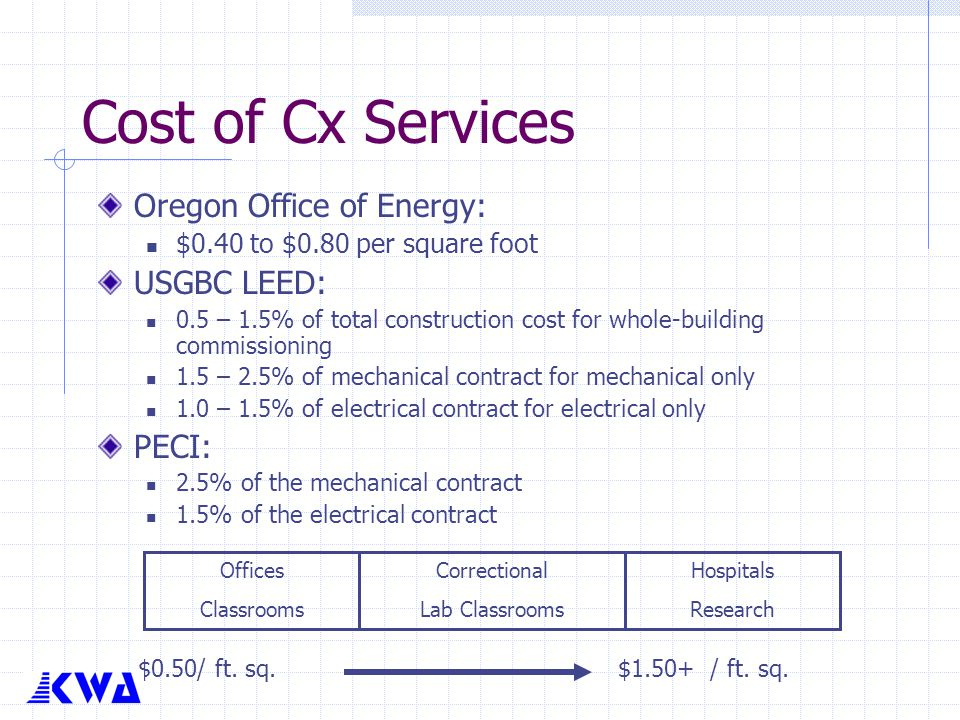 Cost of Cx Services Oregon Office of Energy: $0.40 to $0.80 per square foot USGBC LEED: 0.5 – 1.5% of total construction cost for whole-building commi