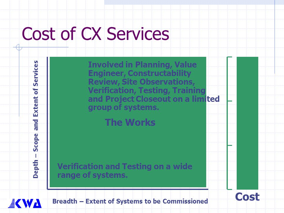 Cost of CX Services Breadth – Extent of Systems to be Commissioned Depth – Scope and Extent of Services Cost Verification and Testing on a few systems