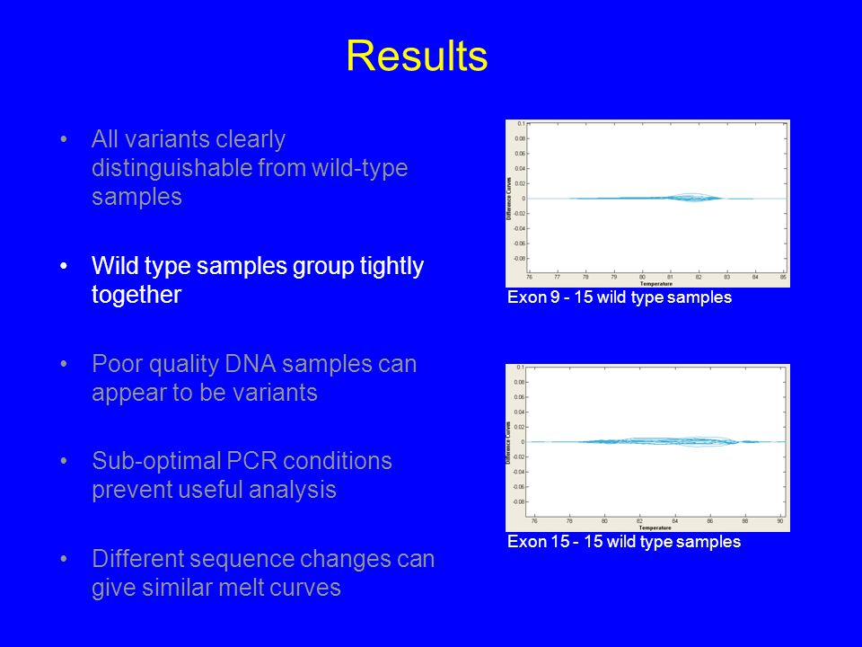 Results All variants clearly distinguishable from wild-type samples Wild type samples group tightly together Poor quality DNA samples can appear to be
