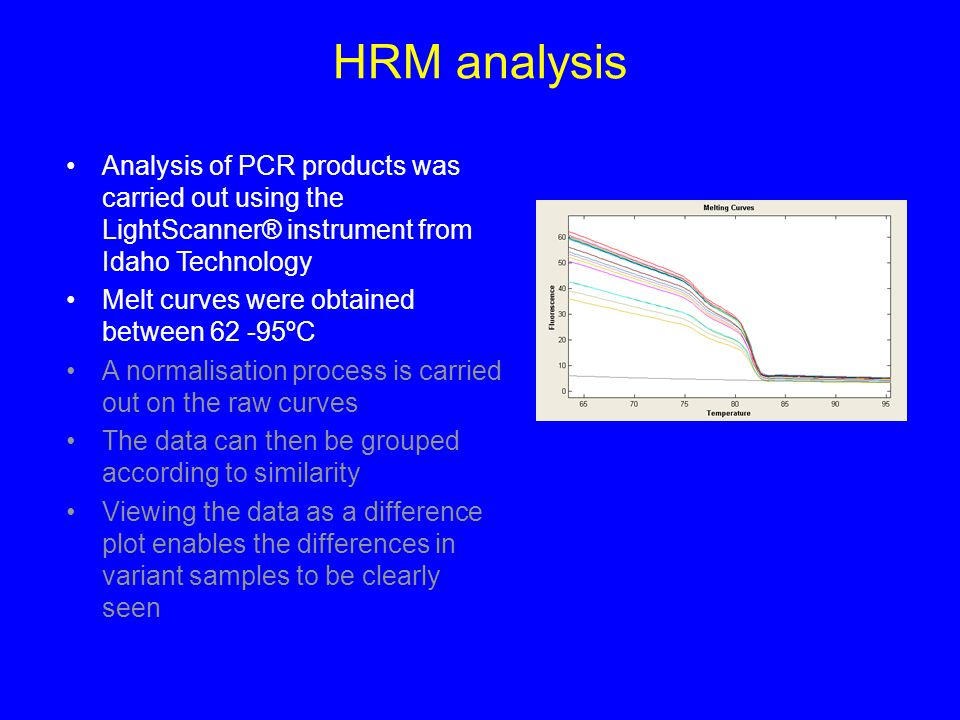 HRM analysis Analysis of PCR products was carried out using the LightScanner® instrument from Idaho Technology Melt curves were obtained between 62 -9