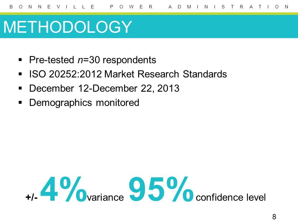 B O N N E V I L L E P O W E R A D M I N I S T R A T I O N METHODOLOGY  Pre-tested n=30 respondents  ISO 20252:2012 Market Research Standards  Decem