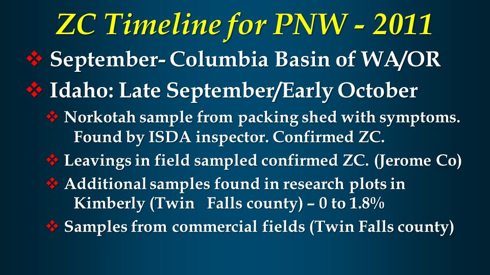 ZC Timeline for PNW - 2011  September- Columbia Basin of WA/OR  Idaho: Late September/Early October  Norkotah sample from packing shed with symptoms.