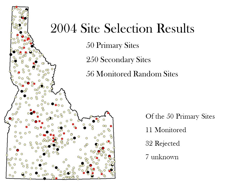 50 Primary Sites 250 Secondary Sites 56 Monitored Random Sites 2004 Site Selection Results Of the 50 Primary Sites 11 Monitored 32 Rejected 7 unknown