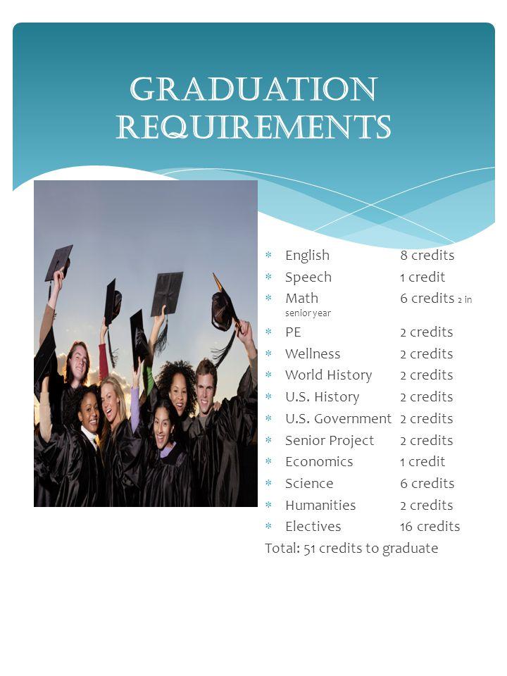 Graduation Requirements  English 8 credits  Speech 1 credit  Math6 credits 2 in senior year  PE2 credits  Wellness 2 credits  World History 2 credits  U.S.