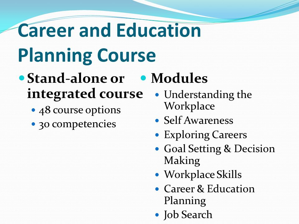 Career and Education Planning Course Stand-alone or integrated course 48 course options 30 competencies Modules Understanding the Workplace Self Aware