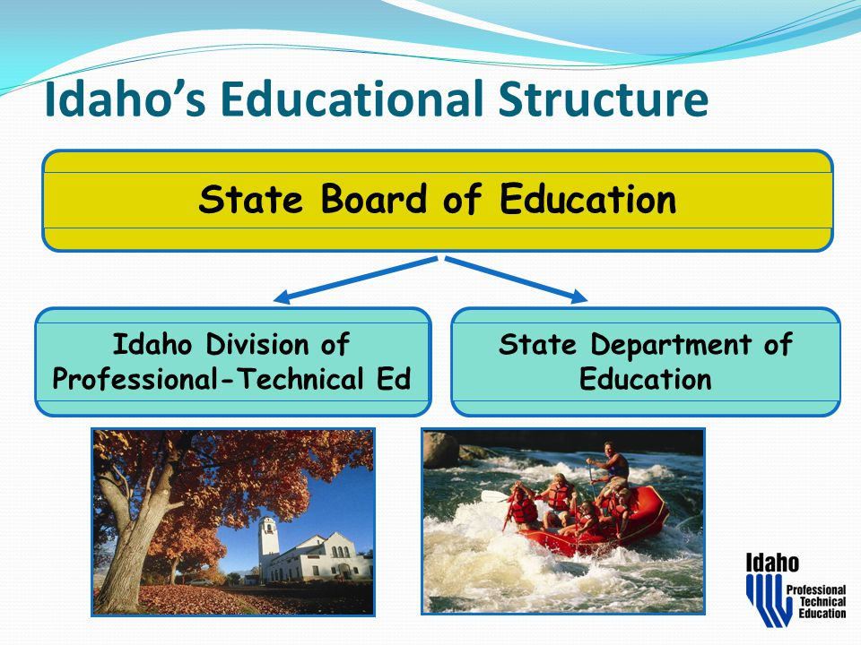 Idaho's Educational Structure Idaho Division of Professional-Technical Ed State Board of Education State Department of Education