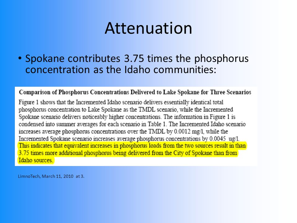 Attenuation Spokane contributes 3.75 times the phosphorus concentration as the Idaho communities: LimnoTech, March 11, 2010 at 3.