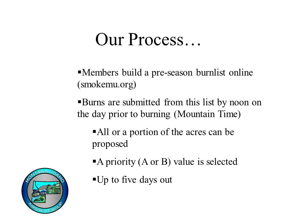 Our Process…  Members build a pre-season burnlist online (smokemu.org)  Burns are submitted from this list by noon on the day prior to burning (Mountain Time)  All or a portion of the acres can be proposed  A priority (A or B) value is selected  Up to five days out