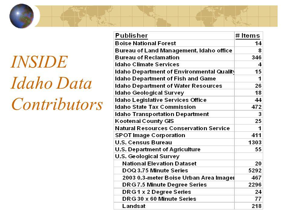 INSIDE Idaho Data Contributors