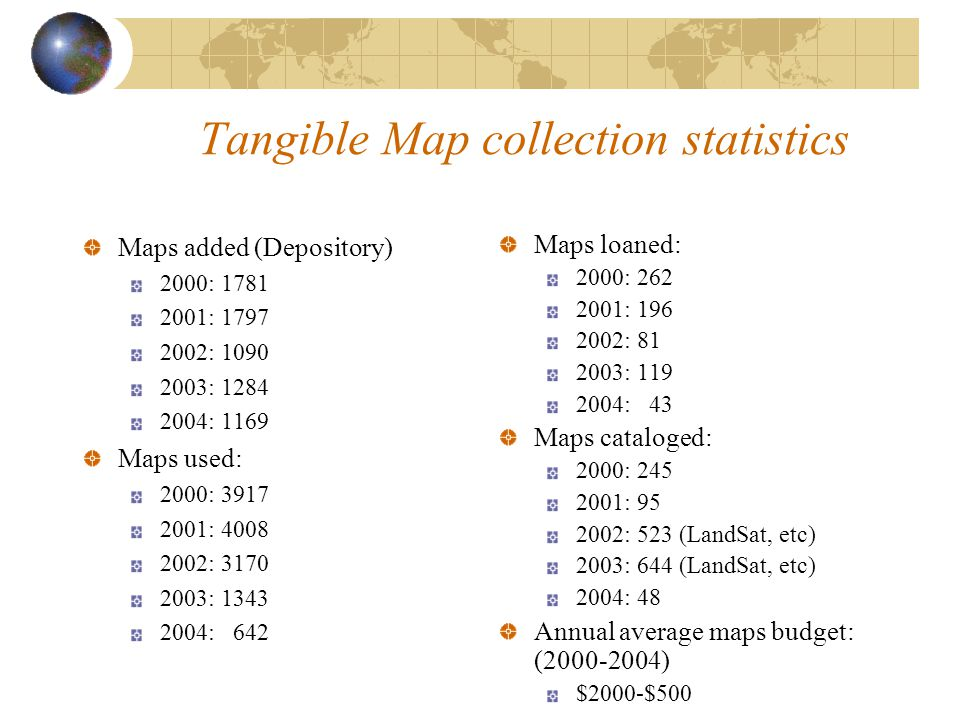 Tangible Map collection statistics Maps added (Depository) 2000: 1781 2001: 1797 2002: 1090 2003: 1284 2004: 1169 Maps used: 2000: 3917 2001: 4008 2002: 3170 2003: 1343 2004: 642 Maps loaned: 2000: 262 2001: 196 2002: 81 2003: 119 2004: 43 Maps cataloged: 2000: 245 2001: 95 2002: 523 (LandSat, etc) 2003: 644 (LandSat, etc) 2004: 48 Annual average maps budget: (2000-2004) $2000-$500