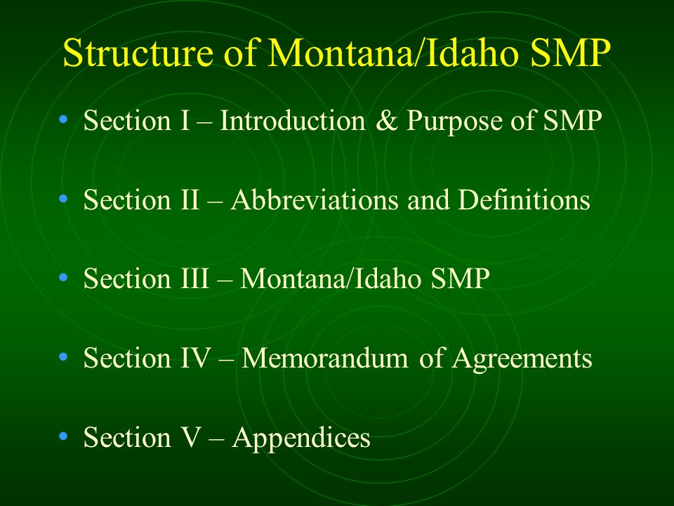 Structure of Montana/Idaho SMP Section I – Introduction & Purpose of SMP Section II – Abbreviations and Definitions Section III – Montana/Idaho SMP Se