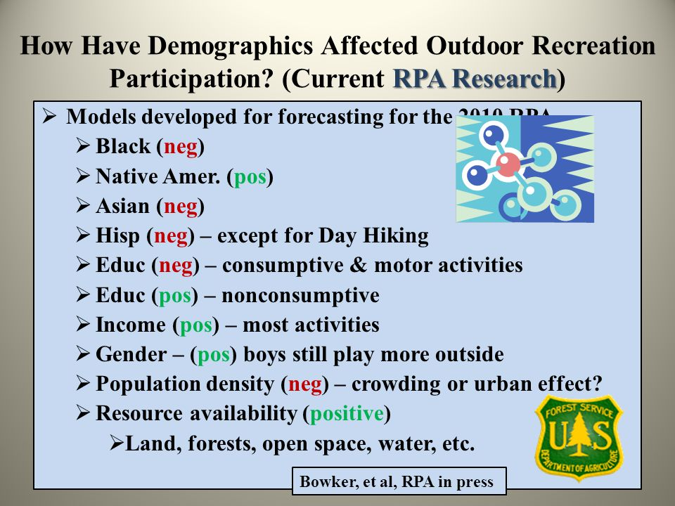 RPA Research How Have Demographics Affected Outdoor Recreation Participation.