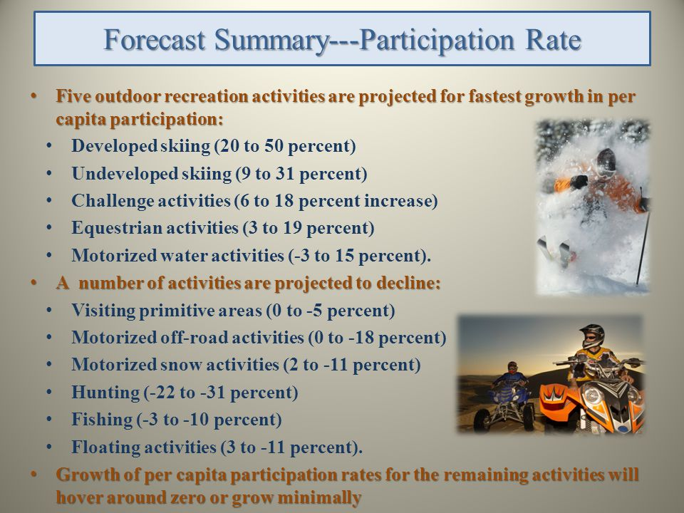Forecast Summary---Participation Rate Five outdoor recreation activities are projected for fastest growth in per capita participation: Five outdoor recreation activities are projected for fastest growth in per capita participation: Developed skiing (20 to 50 percent) Undeveloped skiing (9 to 31 percent) Challenge activities (6 to 18 percent increase) Equestrian activities (3 to 19 percent) Motorized water activities (-3 to 15 percent).