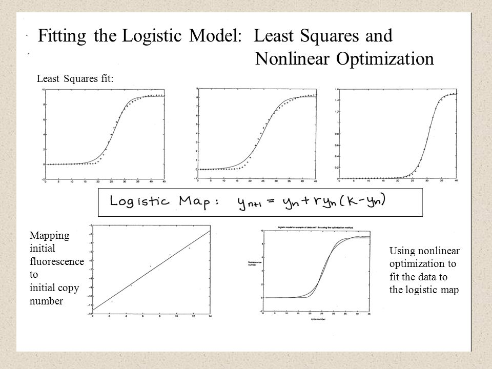 Fitting the Logistic Model: Least Squares and Nonlinear Optimization Mapping initial fluorescence to initial copy number Using nonlinear optimization to fit the data to the logistic map Least Squares fit: