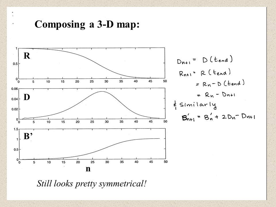 Composing a 3-D map: n R D B' Still looks pretty symmetrical!
