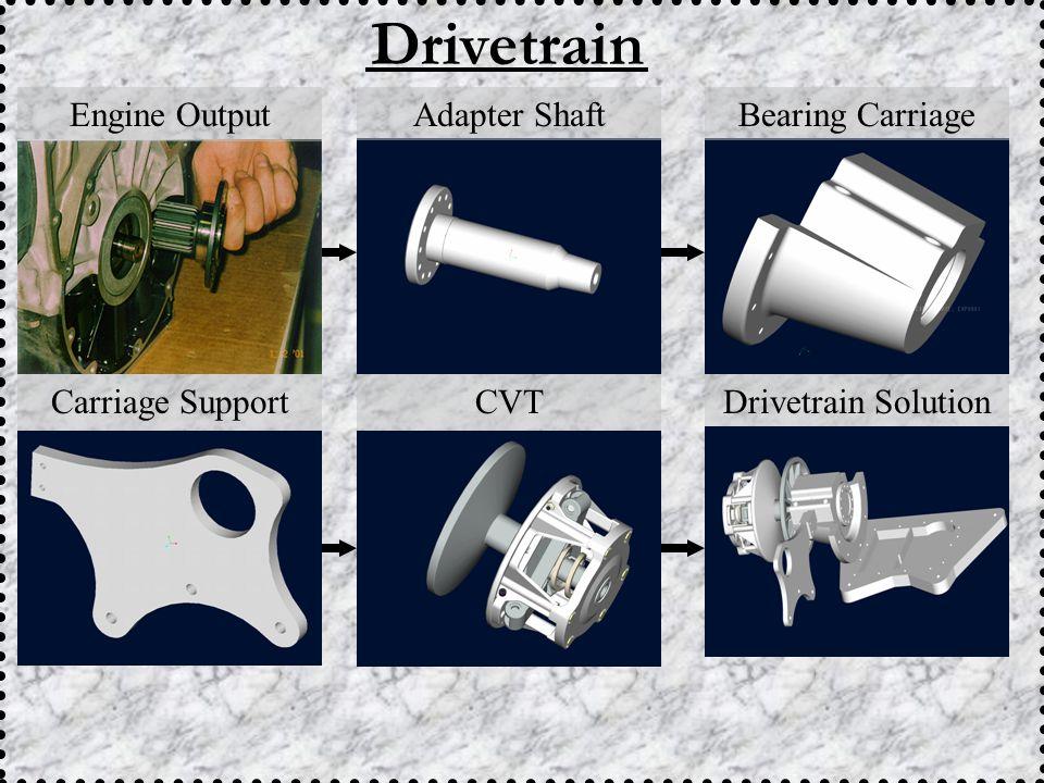 Drivetrain Carriage SupportCVTDrivetrain Solution Engine OutputBearing CarriageAdapter Shaft