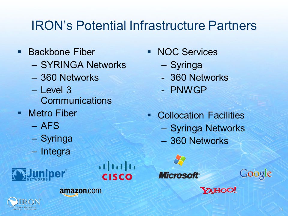 11 IRON's Potential Infrastructure Partners  Backbone Fiber –SYRINGA Networks –360 Networks –Level 3 Communications  Metro Fiber –AFS –Syringa –Integra  NOC Services –Syringa -360 Networks -PNWGP  Collocation Facilities –Syringa Networks –360 Networks
