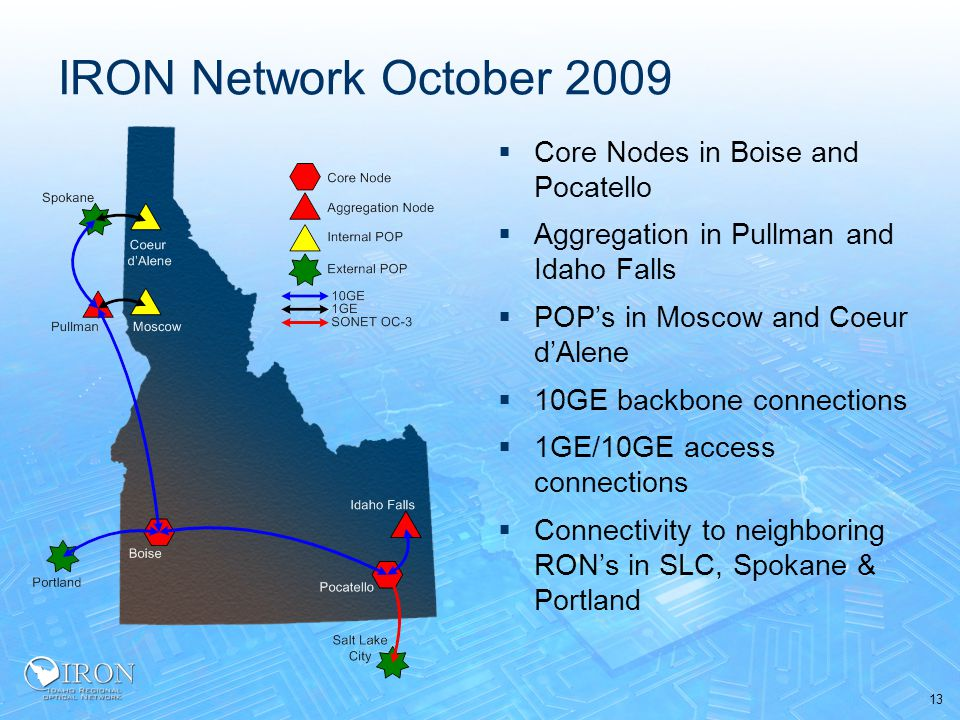 13 IRON Network October 2009  Core Nodes in Boise and Pocatello  Aggregation in Pullman and Idaho Falls  POP's in Moscow and Coeur d'Alene  10GE backbone connections  1GE/10GE access connections  Connectivity to neighboring RON's in SLC, Spokane & Portland