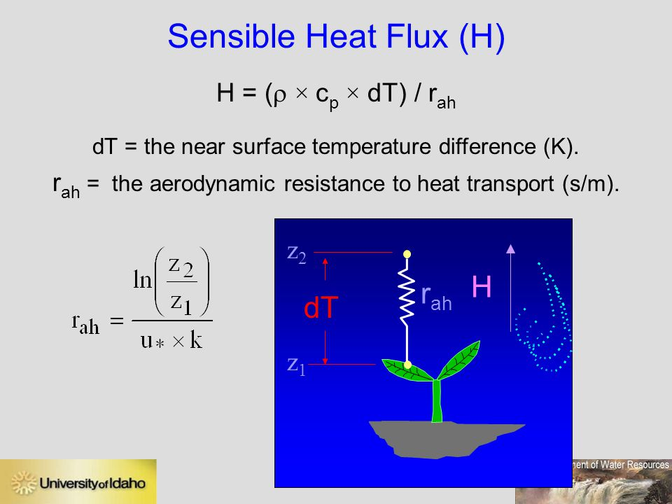 Sensible Heat Flux (H) H = (  ×  c p × dT) / r ah H r ah dT r ah = the aerodynamic resistance to heat transport (s/m).
