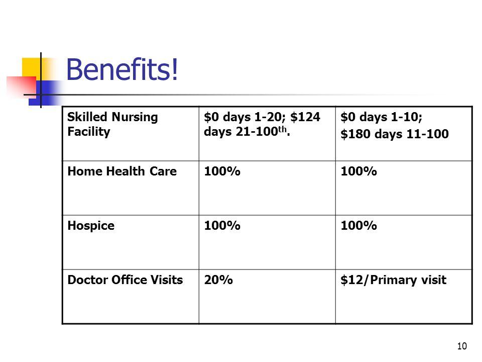 10 Benefits. Skilled Nursing Facility $0 days 1-20; $124 days 21-100 th.