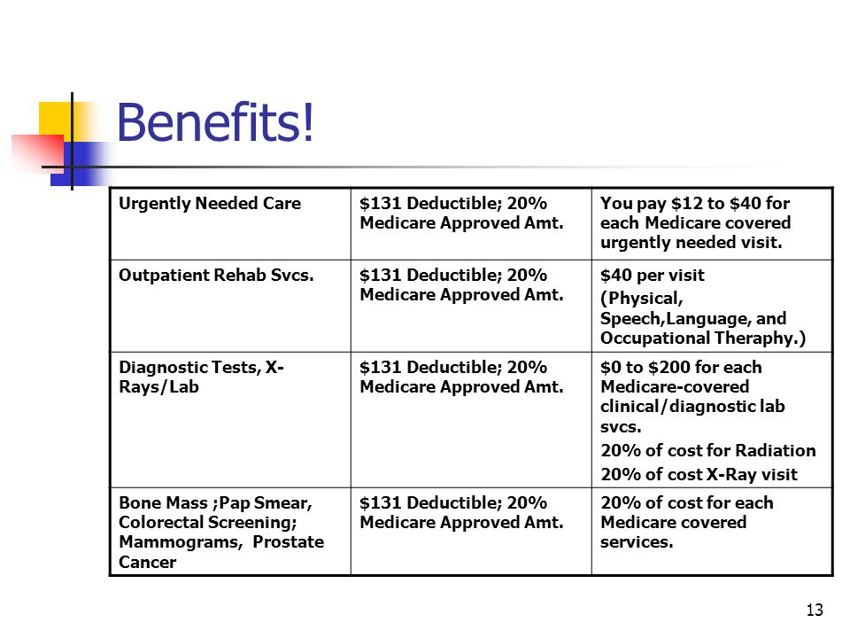 13 Benefits. Urgently Needed Care$131 Deductible; 20% Medicare Approved Amt.
