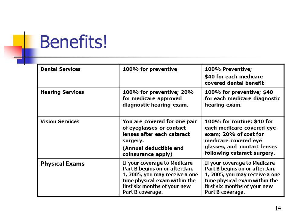 14 Benefits! Dental Services100% for preventive100% Preventive; $40 for each medicare covered dental benefit Hearing Services100% for preventive; 20%