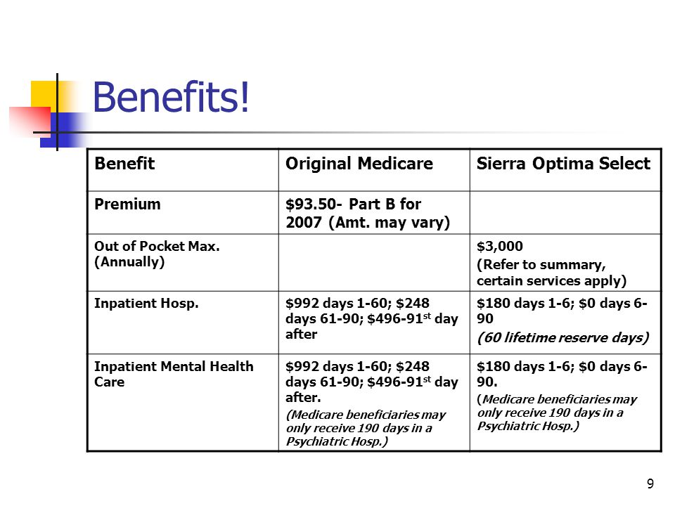 9 Benefits! BenefitOriginal MedicareSierra Optima Select Premium$93.50- Part B for 2007 (Amt. may vary) Out of Pocket Max. (Annually) $3,000 (Refer to