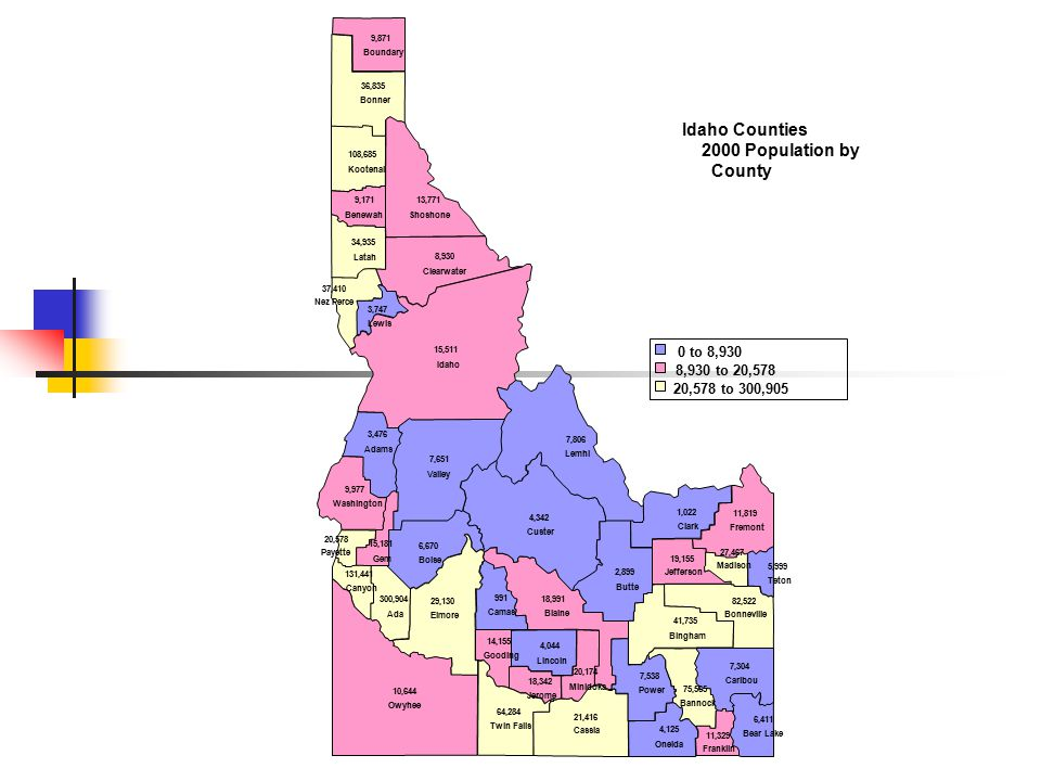 Idaho Counties 2000 Population by County 991 Camas 1,022 Clark 2,899 Butte 3,476 Adams 3,747 Lewis 4,044 Lincoln 4,125 Oneida 4,342 Custer 5,999 Teton 6,411 Bear Lake 6,670 Boise 7,304 Caribou 7,538 Power 7,651 Valley 7,806 Lemhi 8,930 Clearwater 9,171 Benewah 9,871 Boundary 9,977 Washington 10,644 Owyhee 11,329 Franklin 11,819 Fremont 13,771 Shoshone 14,155 Gooding 15,181 Gem 15,511 Idaho 18,342 Jerome 18,991 Blaine 19,155 Jefferson 20,174 Minidoka 20,578 Payette 21,416 Cassia 27,467 Madison 29,130 Elmore 34,935 Latah 36,835 Bonner 37,410 Nez Perce 41,735 Bingham 64,284 Twin Falls 75,565 Bannock 82,522 Bonneville 108,685 Kootenai 131,441 Canyon 300,904 Ada 0 to 8,930 8,930 to 20,578 20,578 to 300,905