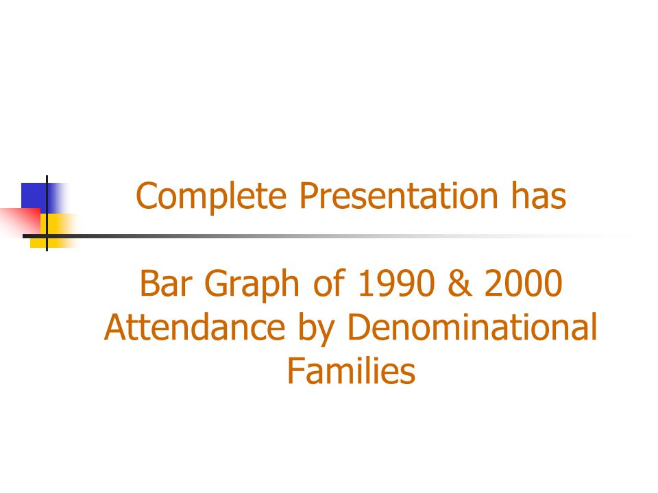 Complete Presentation has Bar Graph of 1990 & 2000 Attendance by Denominational Families