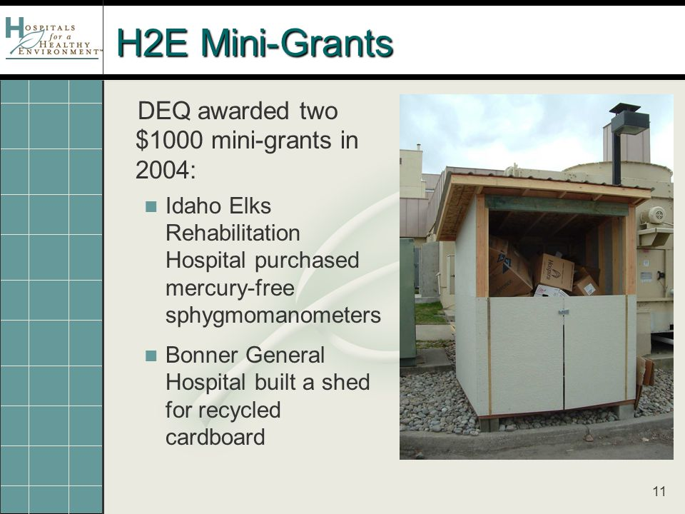 11 H2E Mini-Grants DEQ awarded two $1000 mini-grants in 2004: Idaho Elks Rehabilitation Hospital purchased mercury-free sphygmomanometers Bonner General Hospital built a shed for recycled cardboard