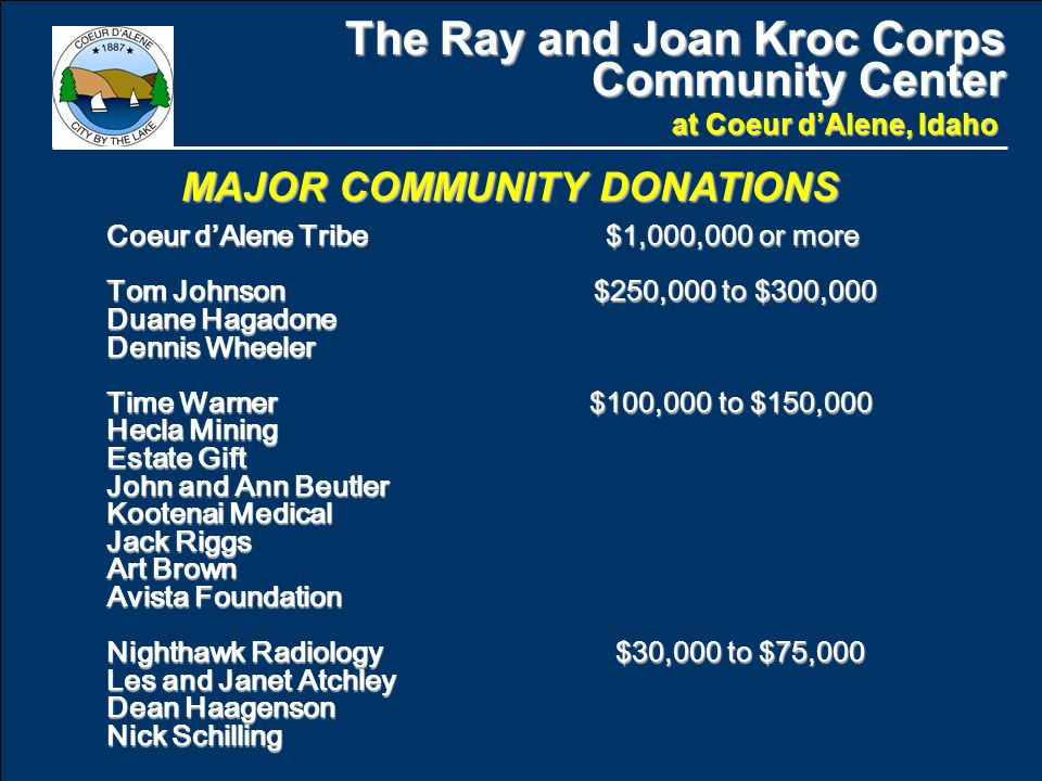 The Ray and Joan Kroc Corps Community Center at Coeur d'Alene, Idaho Coeur d'Alene Tribe $1,000,000 or more Tom Johnson $250,000 to $300,000 Duane Hagadone Dennis Wheeler Time Warner $100,000 to $150,000 Hecla Mining Estate Gift John and Ann Beutler Kootenai Medical Jack Riggs Art Brown Avista Foundation Nighthawk Radiology $30,000 to $75,000 Les and Janet Atchley Dean Haagenson Nick Schilling MAJOR COMMUNITY DONATIONS MAJOR COMMUNITY DONATIONS