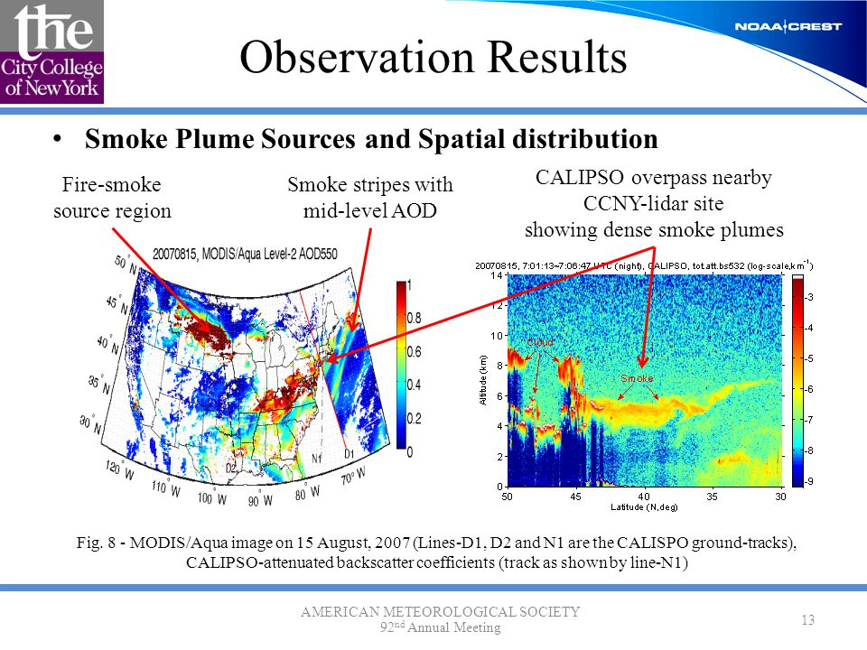 Observation Results Smoke Plume Sources and Spatial distribution AMERICAN METEOROLOGICAL SOCIETY 92 nd Annual Meeting 13 Fig. 8 - MODIS/Aqua image on