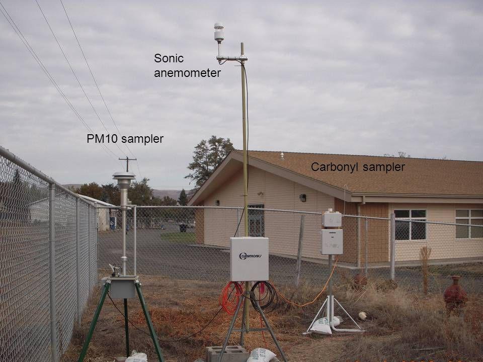 PM10 sampler Sonic anemometer Carbonyl sampler