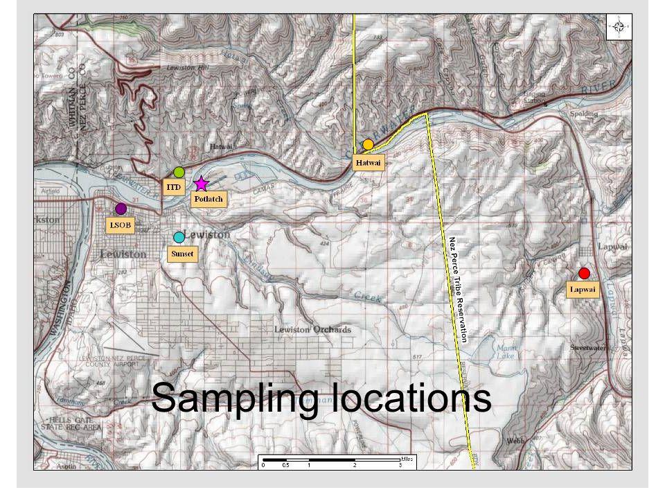 Sampling locations