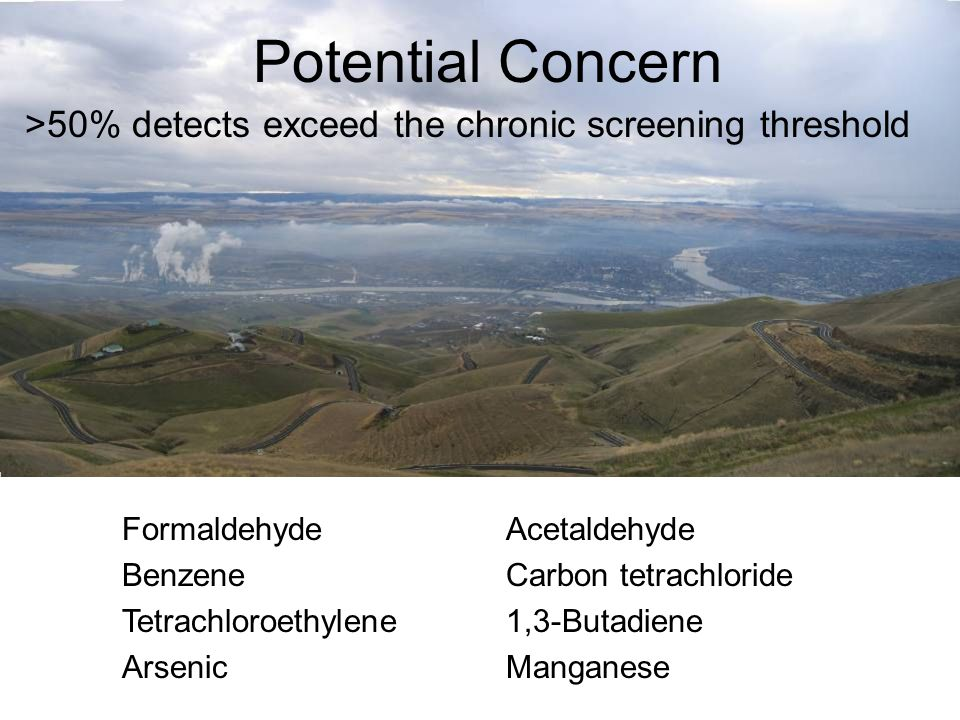 Chronic Inhalation Cancer Risk Comparison 30-year chronic cancer risk screening values from EPA Region 3 and highest annual mean concentrations from any site in the Lewiston study were used to generate estimated risk numbers.