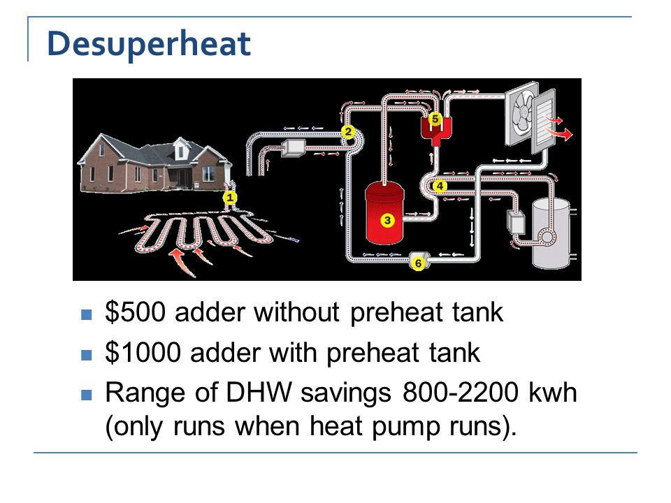 Desuperheat $500 adder without preheat tank $1000 adder with preheat tank Range of DHW savings 800-2200 kwh (only runs when heat pump runs).