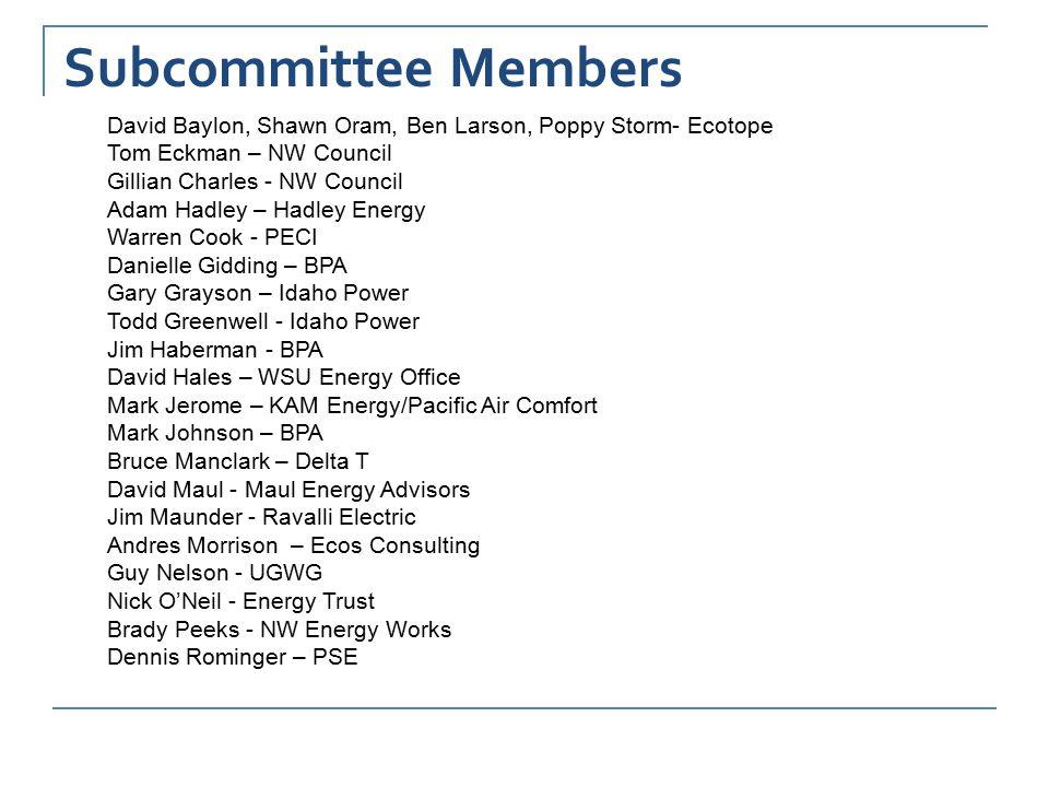 Subcommittee Members David Baylon, Shawn Oram, Ben Larson, Poppy Storm- Ecotope Tom Eckman – NW Council Gillian Charles - NW Council Adam Hadley – Had