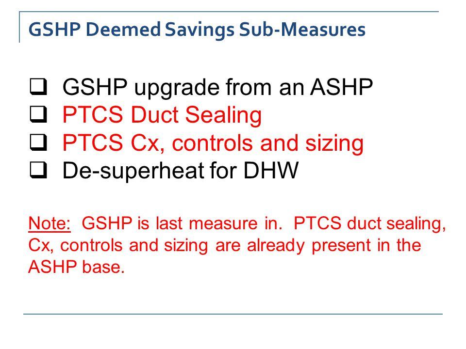System Sizing Assumptions Base-Case: ASHP sized to meet load at 30 deg OSA temp.