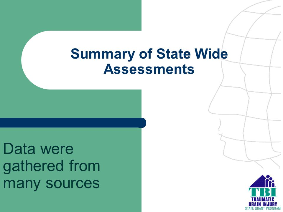 Summary of State Wide Assessments Data were gathered from many sources