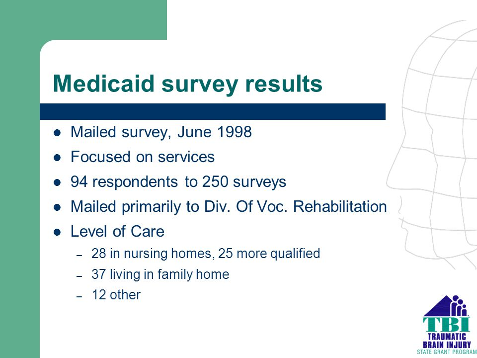 Medicaid survey results Mailed survey, June 1998 Focused on services 94 respondents to 250 surveys Mailed primarily to Div. Of Voc. Rehabilitation Lev