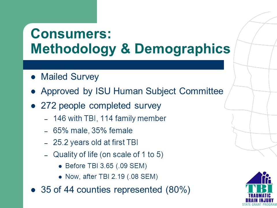 Consumers: Methodology & Demographics Mailed Survey Approved by ISU Human Subject Committee 272 people completed survey – 146 with TBI, 114 family mem