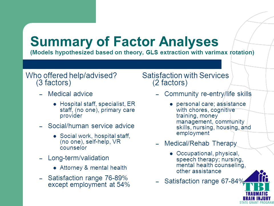Summary of Factor Analyses (Models hypothesized based on theory, GLS extraction with varimax rotation) Who offered help/advised? (3 factors) – Medical