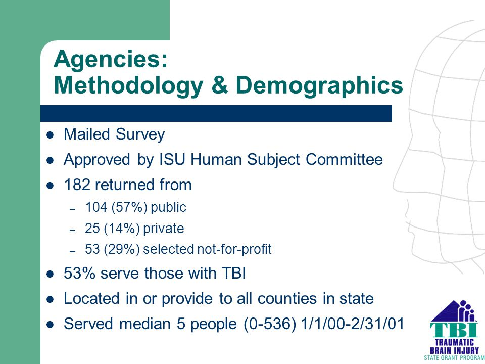 Agencies: Methodology & Demographics Mailed Survey Approved by ISU Human Subject Committee 182 returned from – 104 (57%) public – 25 (14%) private – 5