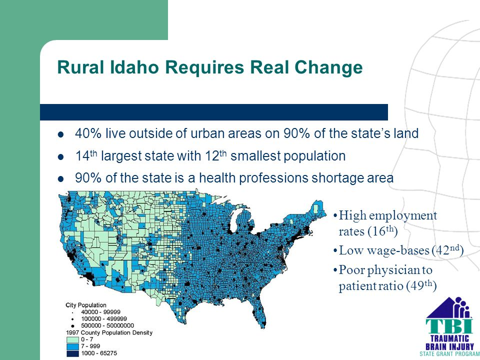Rural Idaho Requires Real Change 40% live outside of urban areas on 90% of the state's land 14 th largest state with 12 th smallest population 90% of