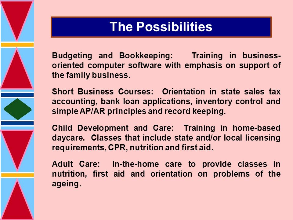 The Possibilities Budgeting and Bookkeeping: Training in business- oriented computer software with emphasis on support of the family business.