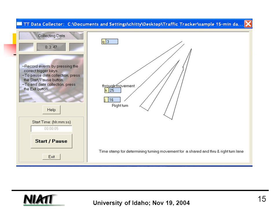 University of Idaho; Nov 19, 2004 15