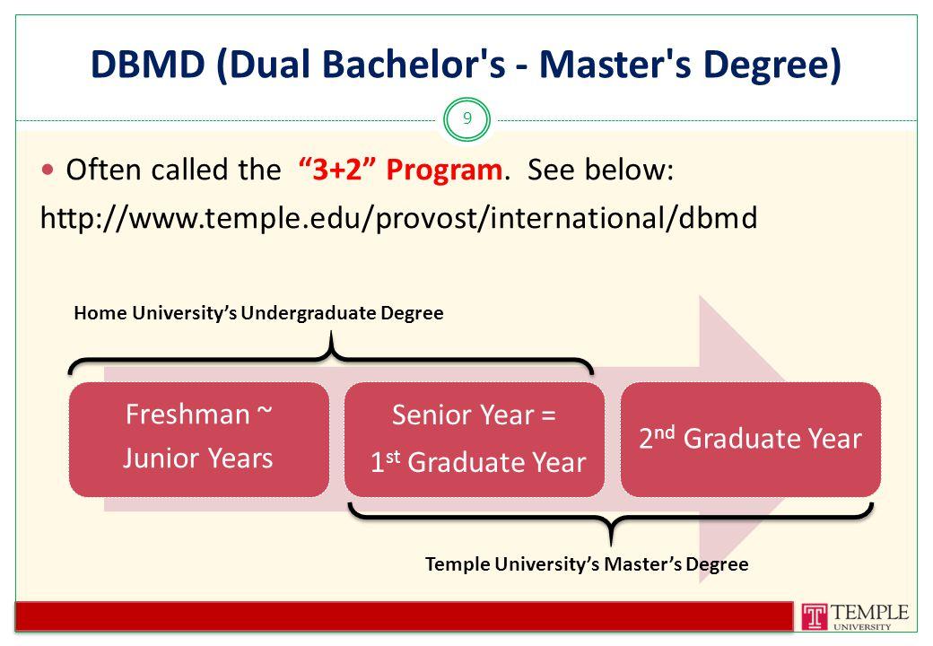 DBMD (Dual Bachelor s - Master s Degree) 9 Often called the 3+2 Program.